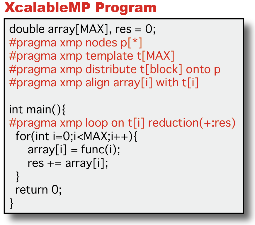 ./images/xmp-program.png